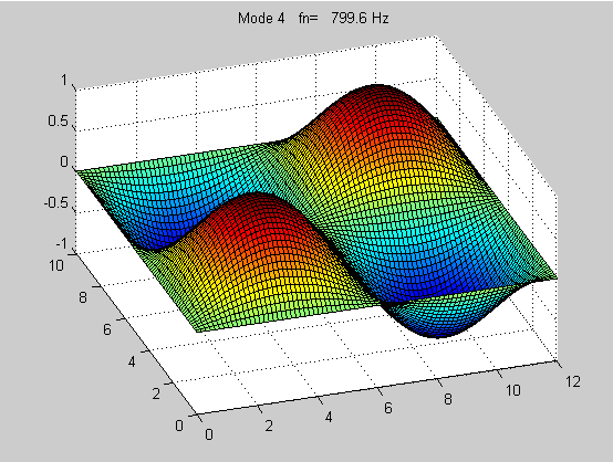 Search function matlab