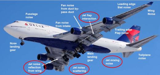 aircraft_noise_sources_mod-520x245