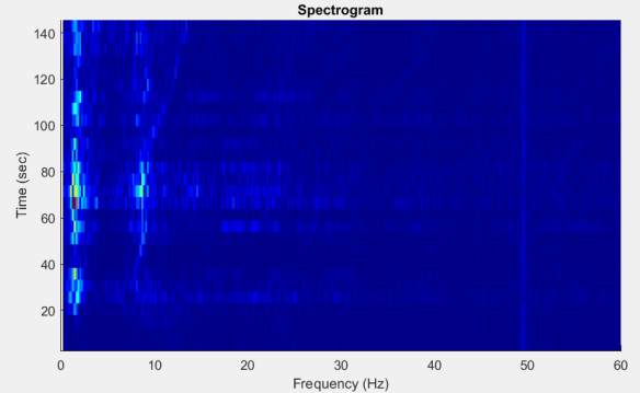 train_spectrogram