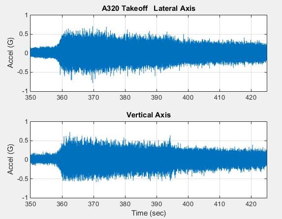 a320_takeoff_alt