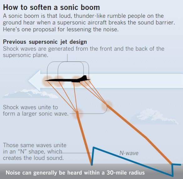 sonic_boom_2